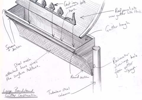 drawing of a guttering detail