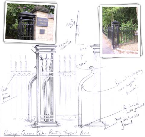 Queens Gates Drawing