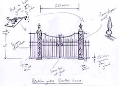 Drawing of a gate