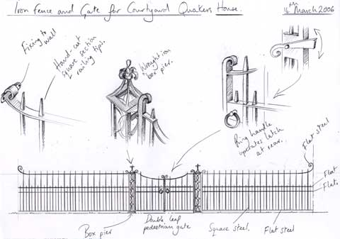 Drawing of Gates and railings